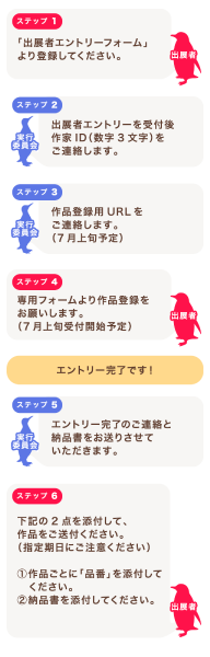 entryflow